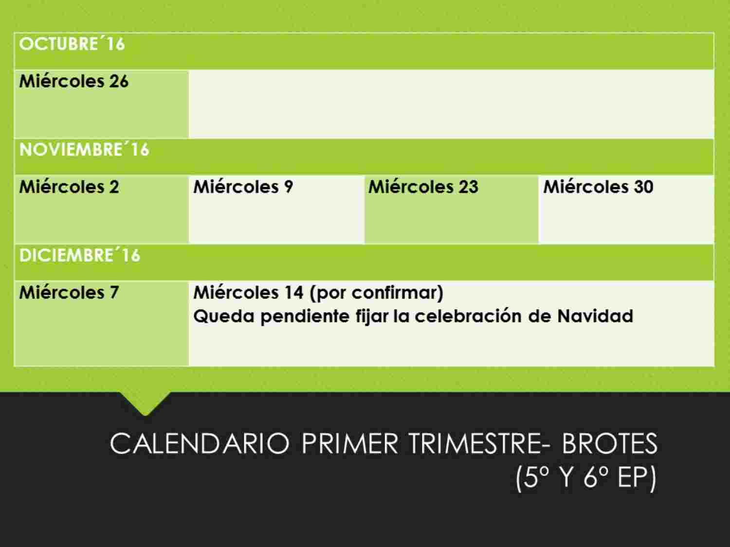 02 Calendarios primer trimestre Brotes 1500x1125